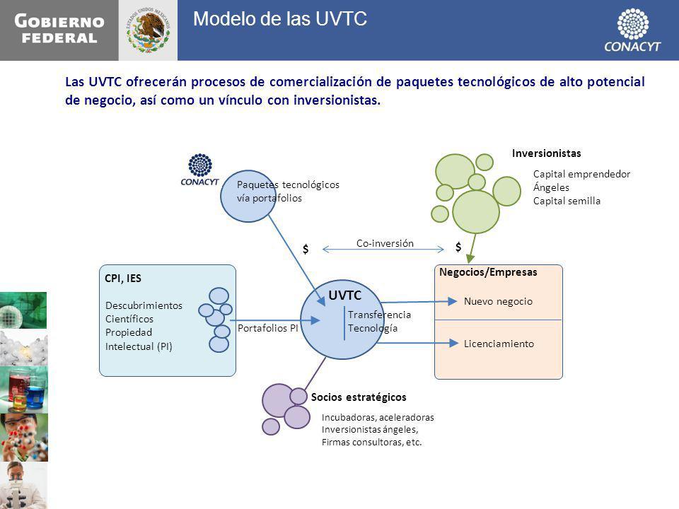 CPI, IES UVTC Nuevo negocio Licenciamiento Inversionistas Descubrimientos Científicos Propiedad Intelectual (PI) Capital emprendedor Ángeles Capital s