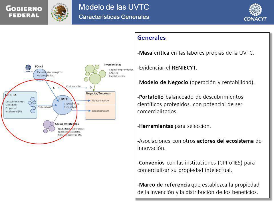 Generales -Masa crítica en las labores propias de la UVTC. -Evidenciar el RENIECYT. -Modelo de Negocio (operación y rentabilidad). -Portafolio balance