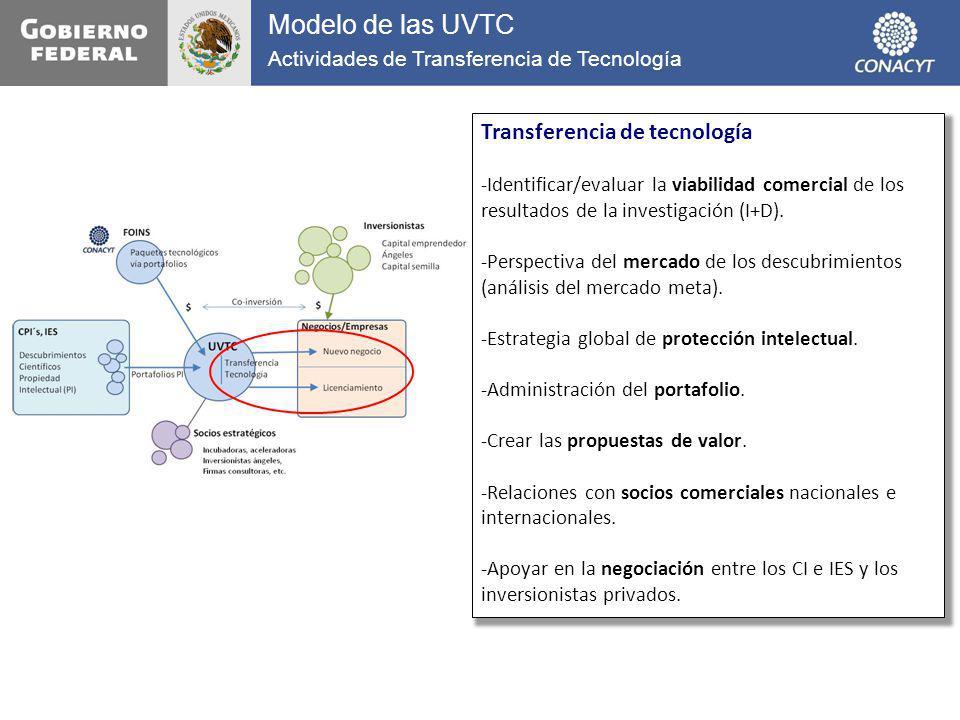 Modelo de las UVTC Actividades de Transferencia de Tecnología Transferencia de tecnología -Identificar/evaluar la viabilidad comercial de los resultad