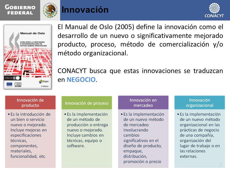 Innovación 2 El Manual de Oslo (2005) define la innovación como el desarrollo de un nuevo o significativamente mejorado producto, proceso, método de c