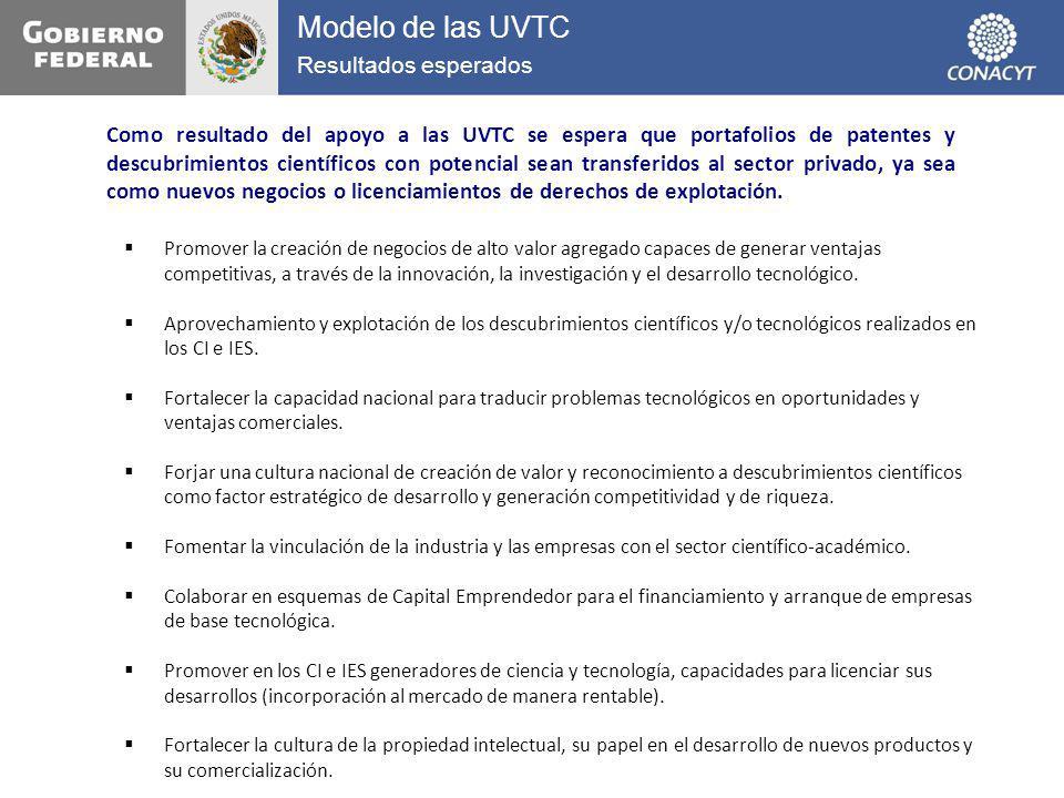 Modelo de las UVTC Resultados esperados Como resultado del apoyo a las UVTC se espera que portafolios de patentes y descubrimientos científicos con po