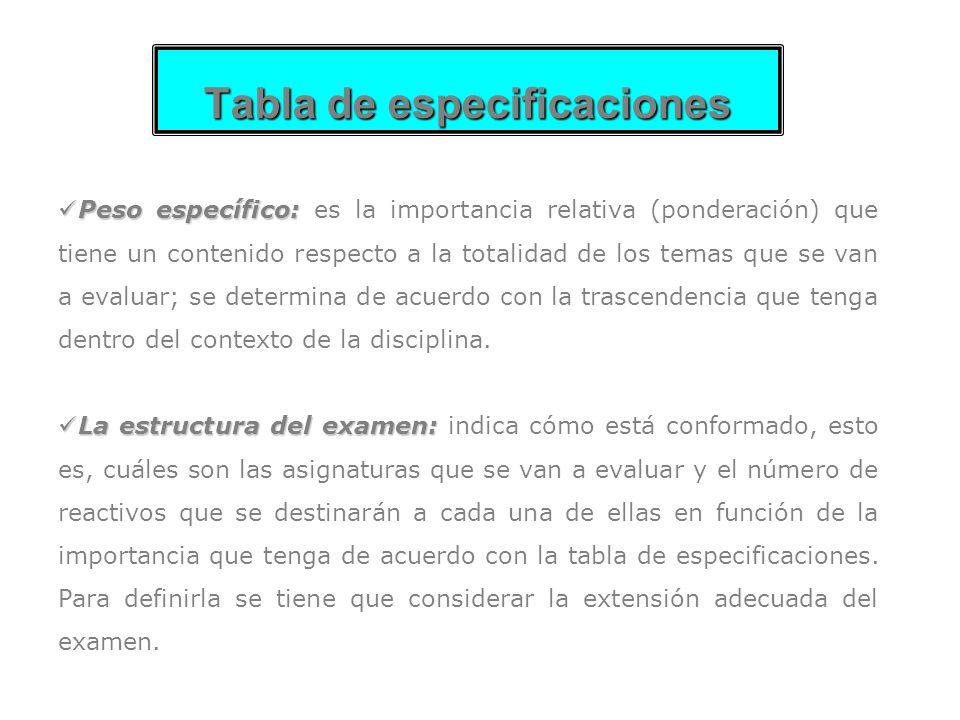 Tabla de especificaciones Peso específico: Peso específico: es la importancia relativa (ponderación) que tiene un contenido respecto a la totalidad de