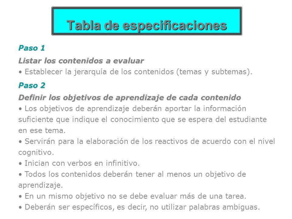 Tabla de especificaciones Listar los contenidos a evaluar Establecer la jerarquía de los contenidos (temas y subtemas). Paso 1 Paso 2 Definir los obje