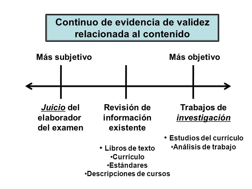 Continuo de evidencia de validez relacionada al contenido Más subjetivoMás objetivo Juicio del elaborador del examen Revisión de información existente