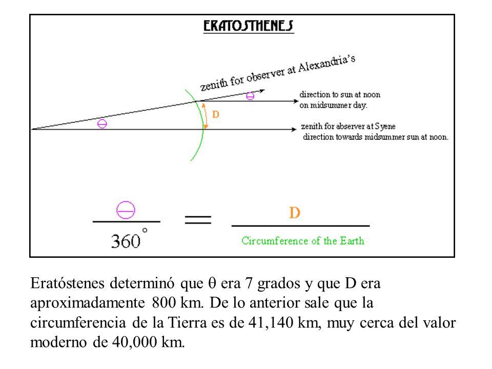 ¿Podemos suponer que los rayos del Sol nos llegan paralelos? Sí, si está suficientemente lejos.