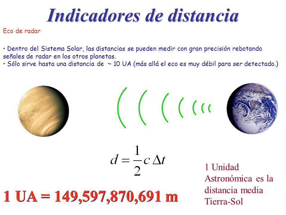 ¿Cómo podemos aumentar el alcance de nuestros métodos para conocer las distancias?