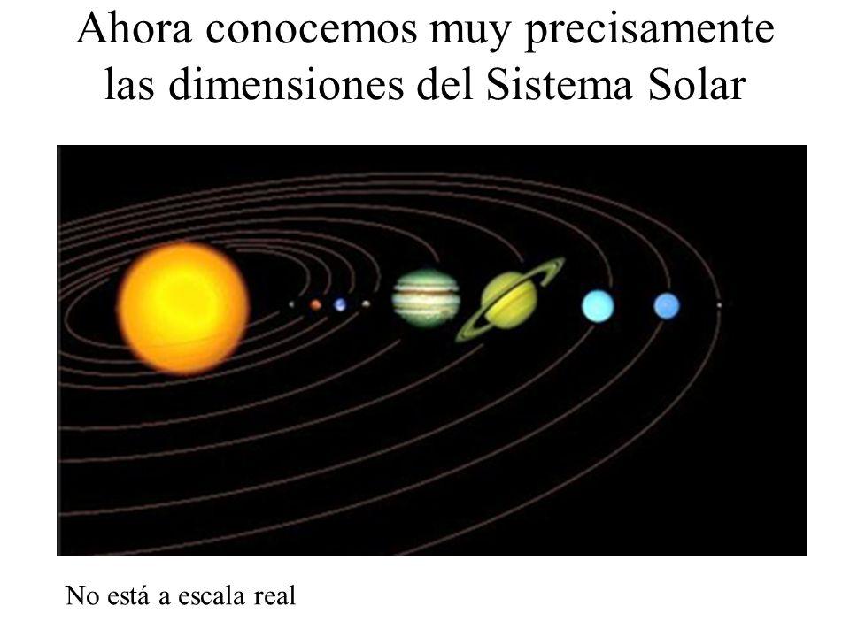 Indicadores de distancia Eco de radar Dentro del Sistema Solar, las distancias se pueden medir con gran precisión rebotando señales de radar en los otros planetas.