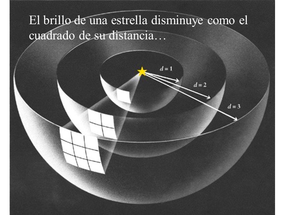 La luz, moviéndose a 300,000 km por segundo, tarda en recorrerlas: De minutos a horas De años a décadas De miles a cientos de miles de años De millones a miles de millones de años