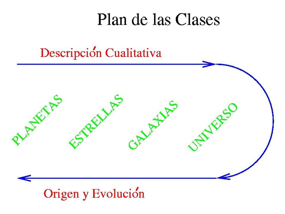 Temario La escala física del Universo ¿Tuvo el Universo un principio.