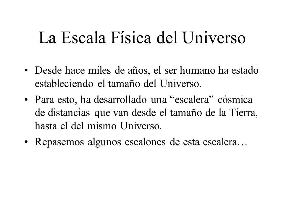 La Escala Física del Universo Desde hace miles de años, el ser humano ha estado estableciendo el tamaño del Universo.