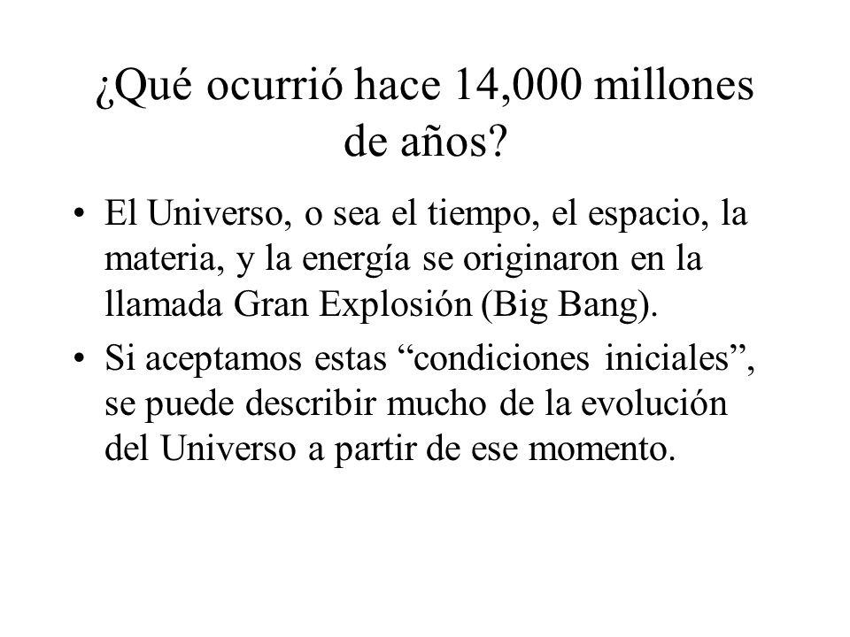 La Edad del Universo Tiempo = Distancia/Velocidad Como por la ley de Hubble: Velocidad = Constante de Hubble X Distancia, Obtenemos que Tiempo = 1/Constante de Hubble Los valores actuales de la constante de Hubble dan una edad de unos 14,000 millones de años…