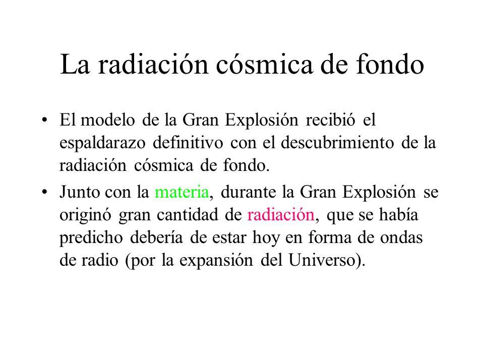 ¿Qué ocurrió antes de la Gran Explosión.Esta es la parte menos entendida del modelo.