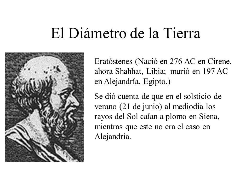 El Diámetro de la Tierra Eratóstenes (Nació en 276 AC en Cirene, ahora Shahhat, Libia; murió en 197 AC en Alejandría, Egipto.) Se dió cuenta de que en el solsticio de verano (21 de junio) al mediodía los rayos del Sol caían a plomo en Siena, mientras que este no era el caso en Alejandría.