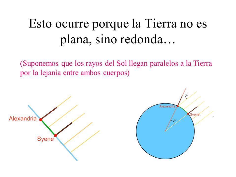 Esto ocurre porque la Tierra no es plana, sino redonda… (Suponemos que los rayos del Sol llegan paralelos a la Tierra por la lejanía entre ambos cuerpos)