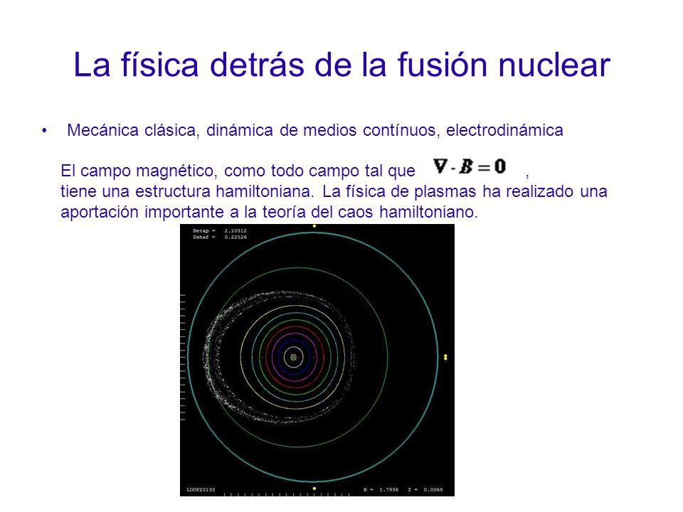 La física detrás de la fusión nuclear Mecánica clásica, dinámica de medios contínuos, electrodinámica El campo magnético, como todo campo tal que, tie