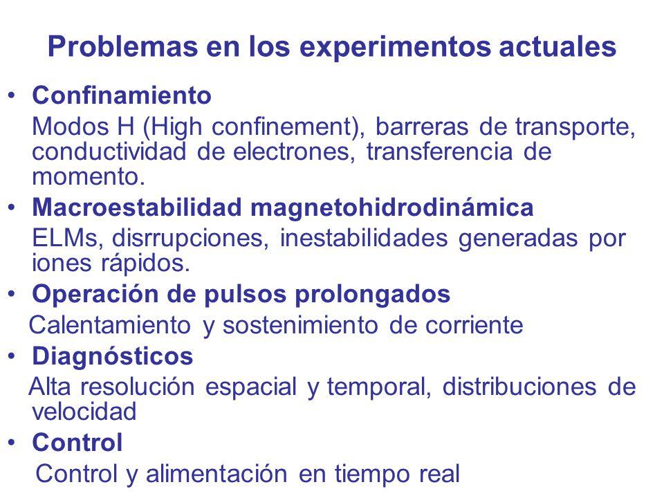 Problemas en los experimentos actuales Confinamiento Modos H (High confinement), barreras de transporte, conductividad de electrones, transferencia de