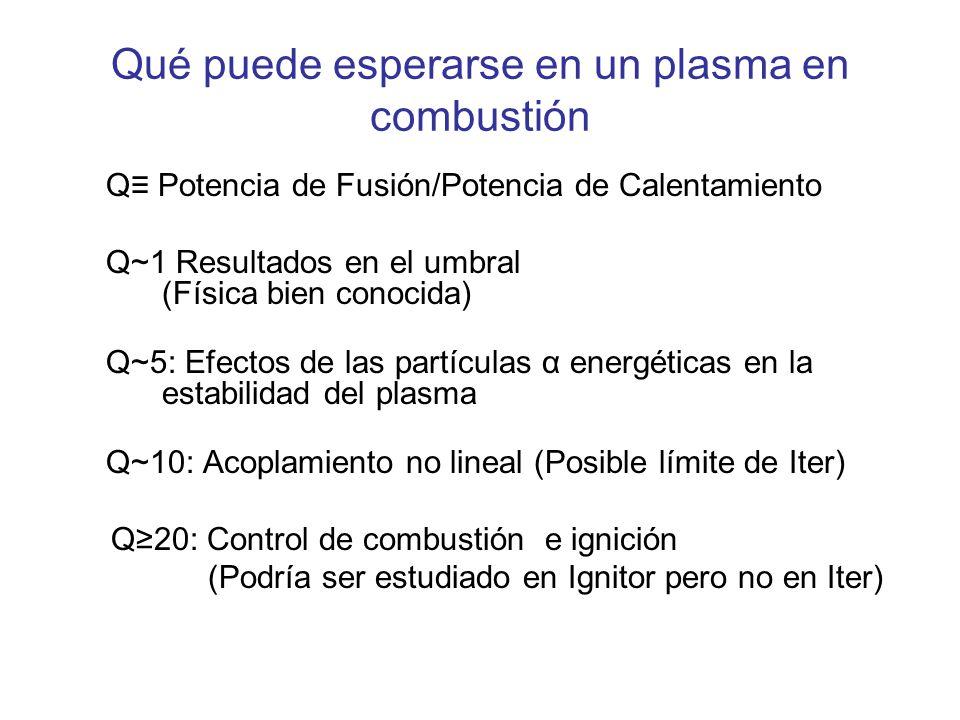 Qué puede esperarse en un plasma en combustión Q Potencia de Fusión/Potencia de Calentamiento Q~1 Resultados en el umbral (Física bien conocida) Q~5: Efectos de las partículas α energéticas en la estabilidad del plasma Q~10: Acoplamiento no lineal (Posible límite de Iter) Q20: Control de combustión e ignición (Podría ser estudiado en Ignitor pero no en Iter)