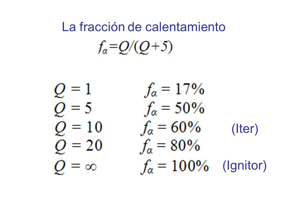 La fracción de calentamiento (Iter) (Ignitor)