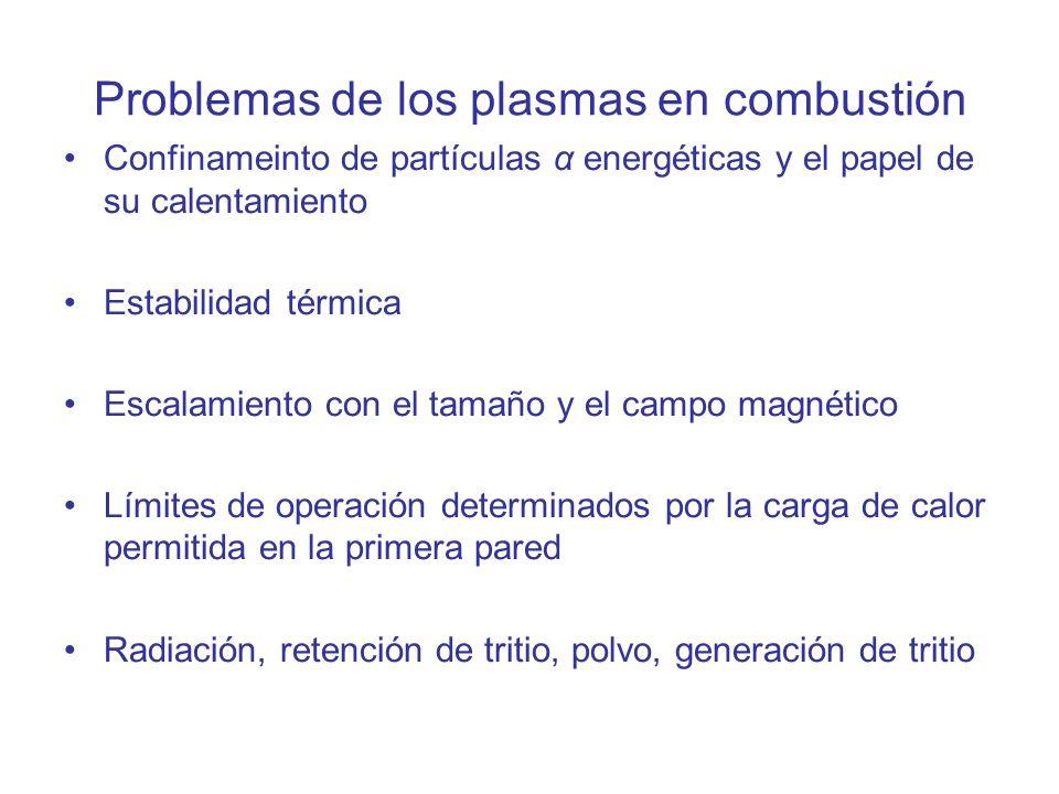 Problemas de los plasmas en combustión Confinameinto de partículas α energéticas y el papel de su calentamiento Estabilidad térmica Escalamiento con e