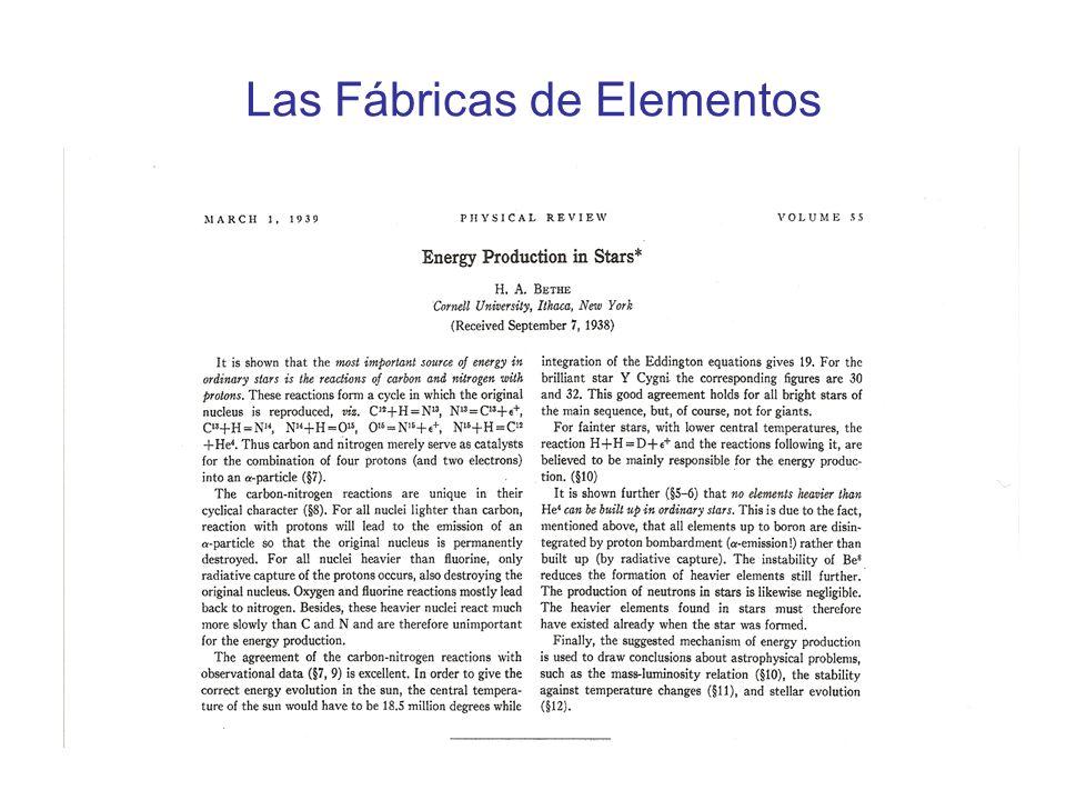 La ingeniería de la fusión nuclear Flujo de energía: El problema del desviador