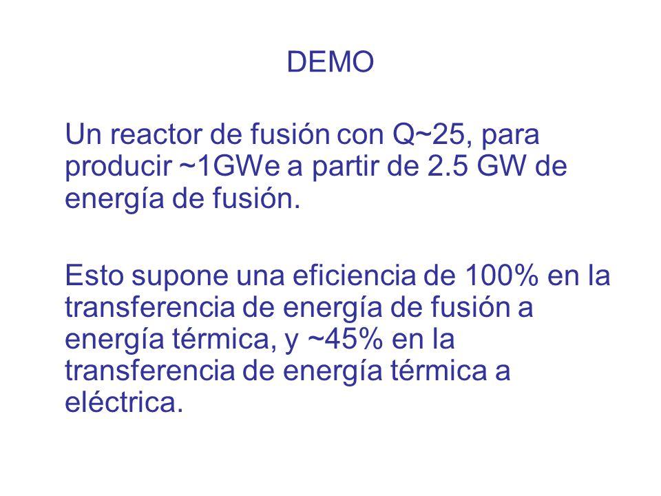 DEMO Un reactor de fusión con Q~25, para producir ~1GWe a partir de 2.5 GW de energía de fusión. Esto supone una eficiencia de 100% en la transferenci