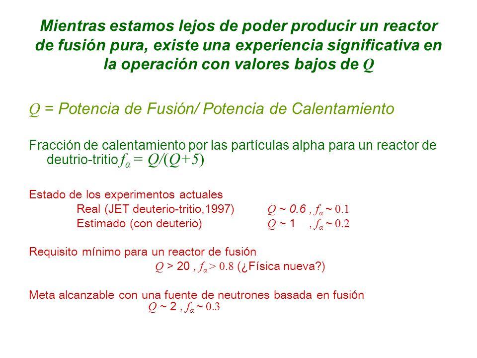 Mientras estamos lejos de poder producir un reactor de fusión pura, existe una experiencia significativa en la operación con valores bajos de Q Q = Potencia de Fusión/ Potencia de Calentamiento Fracción de calentamiento por las partículas alpha para un reactor de deutrio-tritio f α = Q/(Q+5) Estado de los experimentos actuales Real (JET deuterio-tritio,1997) Q ~ 0.6, f α ~ 0.1 Estimado (con deuterio) Q ~ 1, f α ~ 0.2 Requisito m í nimo para un reactor de fusi ó n Q > 20, f α > 0.8 ( ¿ F í sica nueva?) Meta alcanzable con una fuente de neutrones basada en fusi ó n Q ~ 2, f α ~ 0.3