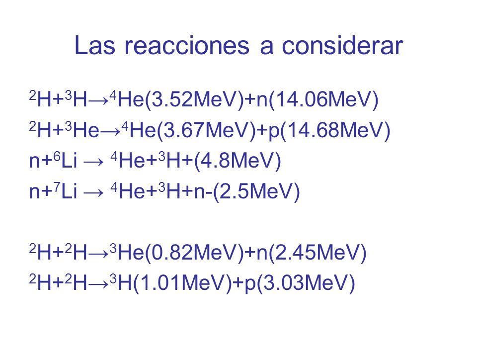 Las reacciones a considerar 2 H+ 3 H 4 He(3.52MeV)+n(14.06MeV) 2 H+ 3 He 4 He(3.67MeV)+p(14.68MeV) n+ 6 Li 4 He+ 3 H+(4.8MeV) n+ 7 Li 4 He+ 3 H+n-(2.5MeV) 2 H+ 2 H 3 He(0.82MeV)+n(2.45MeV) 2 H+ 2 H 3 H(1.01MeV)+p(3.03MeV)