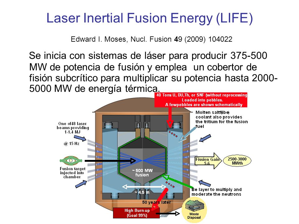 Se inicia con sistemas de láser para producir 375-500 MW de potencia de fusión y emplea un cobertor de fisión subcrítico para multiplicar su potencia