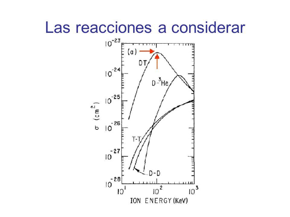 La ingeniería de la fusión nuclear Daño por radiación: Los componentes de la primer pared deberán ser cambiados anualmente debido al daño por radiación.