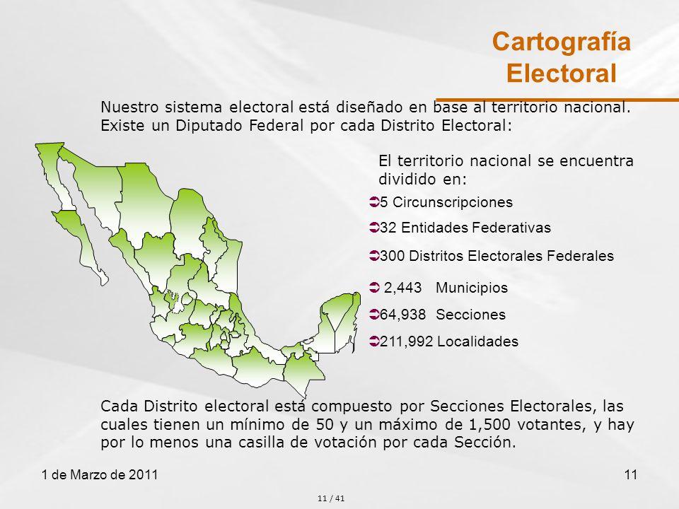 Cartografía Electoral 1 de Marzo de 201111 El territorio nacional se encuentra dividido en: 5 Circunscripciones 32 Entidades Federativas 300 Distritos Electorales Federales 2,443Municipios 64,938Secciones Nuestro sistema electoral está diseñado en base al territorio nacional.