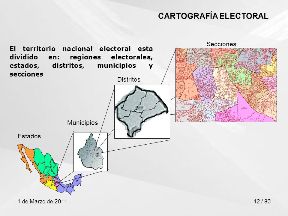 1 de Marzo de 201112 / 83 CARTOGRAFÍA ELECTORAL Estados Distritos Municipios Secciones El territorio nacional electoral esta dividido en: regiones electorales, estados, distritos, municipios y secciones