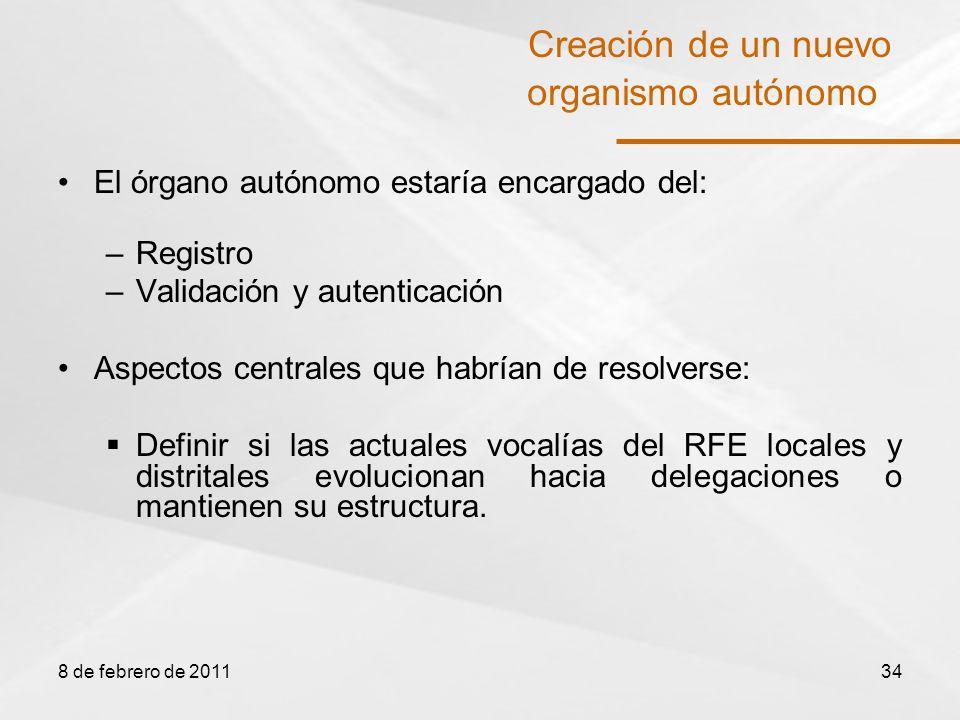 El órgano autónomo estaría encargado del: –Registro –Validación y autenticación Aspectos centrales que habrían de resolverse: Definir si las actuales vocalías del RFE locales y distritales evolucionan hacia delegaciones o mantienen su estructura.