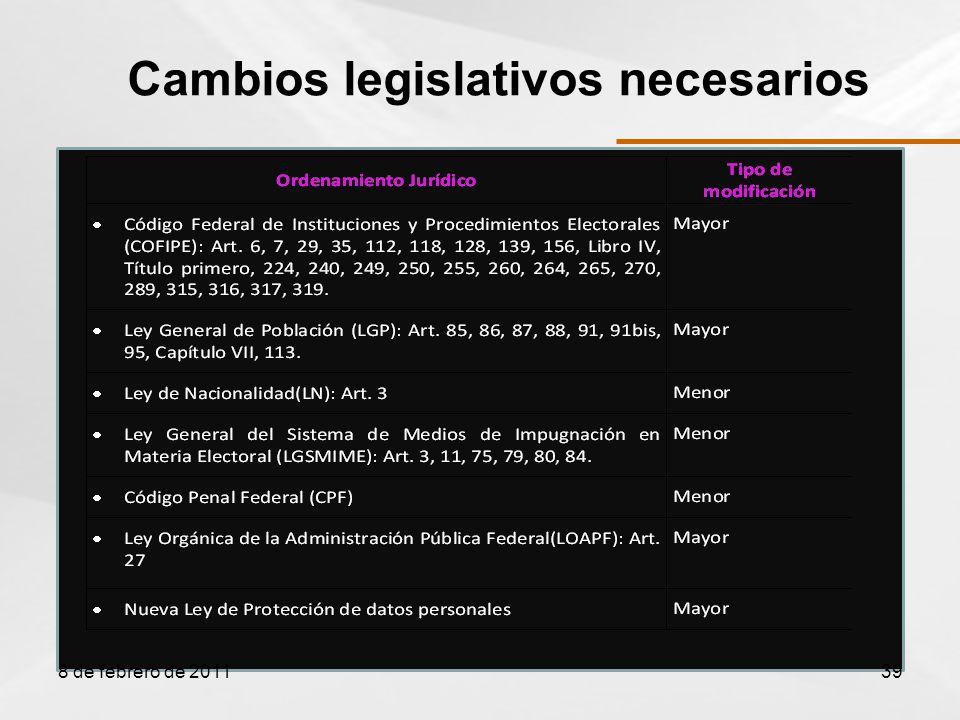 Cambios legislativos necesarios 8 de febrero de 201139