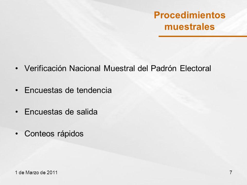 Procedimientos muestrales Verificación Nacional Muestral del Padrón Electoral Domiciliaria Establece el estado del Padrón Electoral y la Lista Nominal.