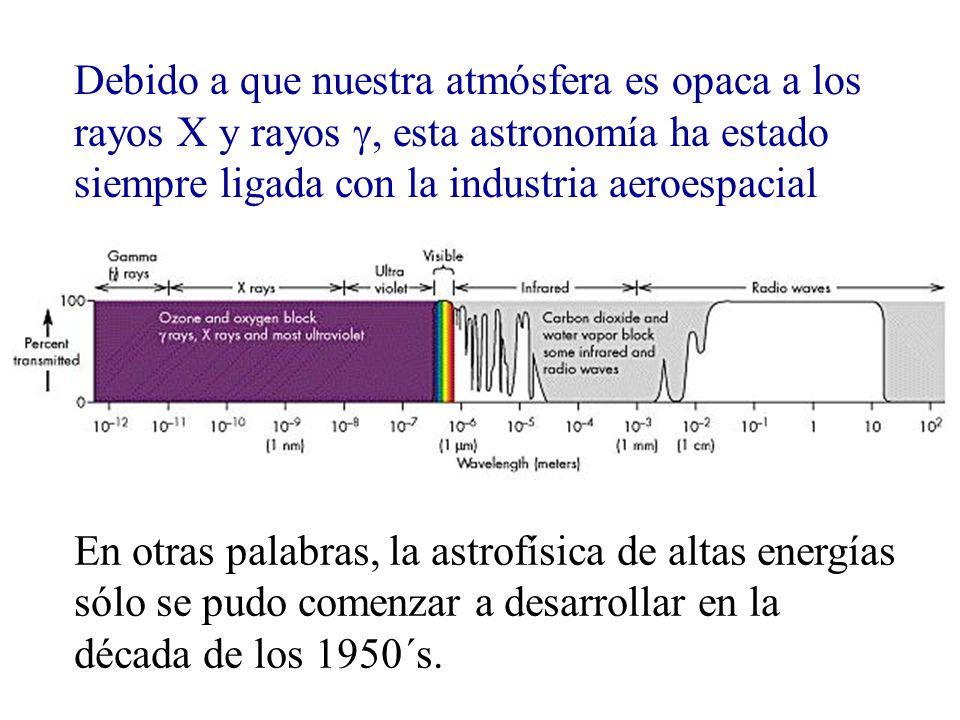 Debido a que nuestra atmósfera es opaca a los rayos X y rayos, esta astronomía ha estado siempre ligada con la industria aeroespacial En otras palabras, la astrofísica de altas energías sólo se pudo comenzar a desarrollar en la década de los 1950´s.