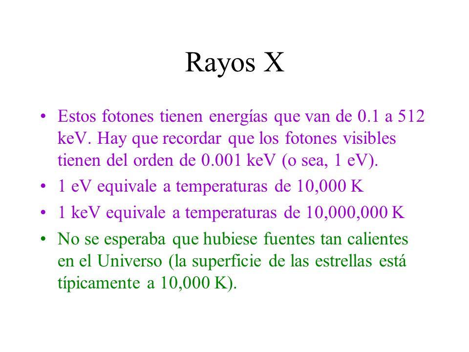 Rayos X Estos fotones tienen energías que van de 0.1 a 512 keV. Hay que recordar que los fotones visibles tienen del orden de 0.001 keV (o sea, 1 eV).
