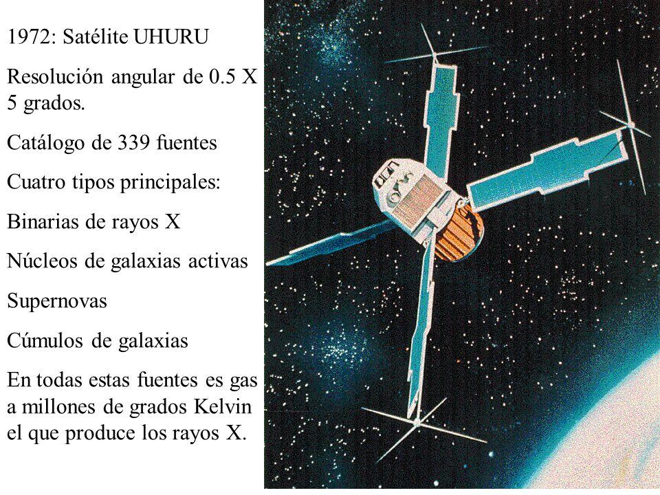 1972: Satélite UHURU Resolución angular de 0.5 X 5 grados. Catálogo de 339 fuentes Cuatro tipos principales: Binarias de rayos X Núcleos de galaxias a