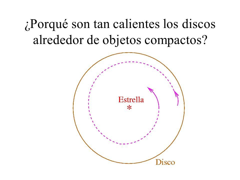 ¿Porqué son tan calientes los discos alrededor de objetos compactos?