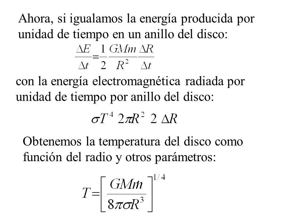 Ahora, si igualamos la energía producida por unidad de tiempo en un anillo del disco: con la energía electromagnética radiada por unidad de tiempo por anillo del disco: Obtenemos la temperatura del disco como función del radio y otros parámetros: