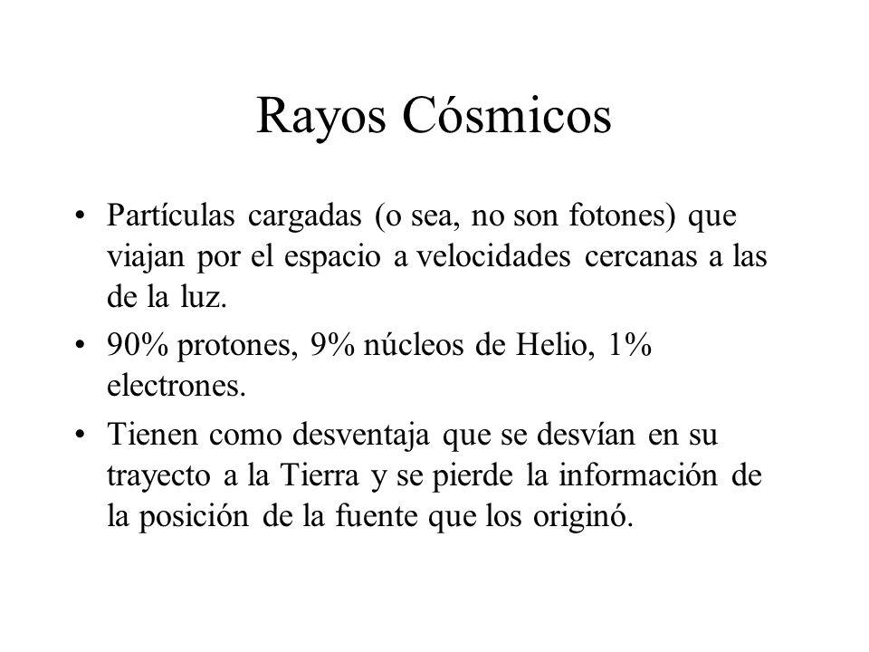 Rayos Cósmicos Partículas cargadas (o sea, no son fotones) que viajan por el espacio a velocidades cercanas a las de la luz. 90% protones, 9% núcleos