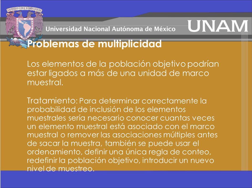 Problemas de multiplicidad Los elementos de la población objetivo podrían estar ligados a más de una unidad de marco muestral. Tratamiento : Para dete