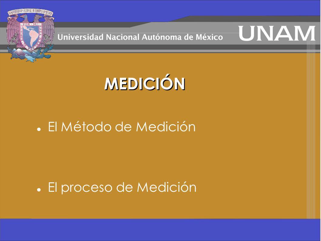 El Método de Medición El proceso de Medición MEDICIÓN