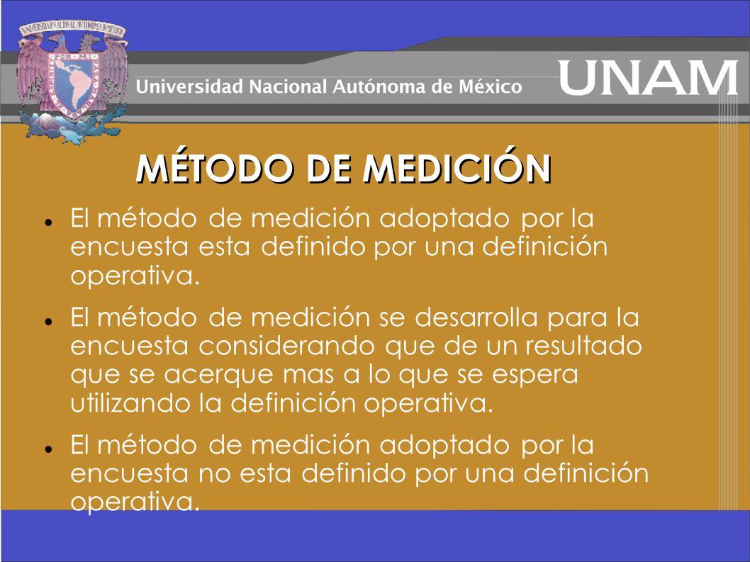El método de medición adoptado por la encuesta esta definido por una definición operativa. El método de medición se desarrolla para la encuesta consid