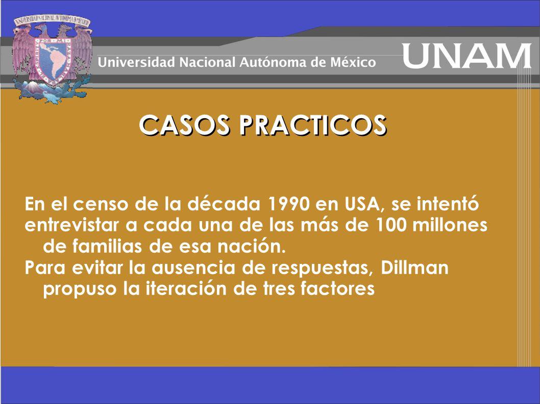 En el censo de la década 1990 en USA, se intentó entrevistar a cada una de las más de 100 millones de familias de esa nación. Para evitar la ausencia