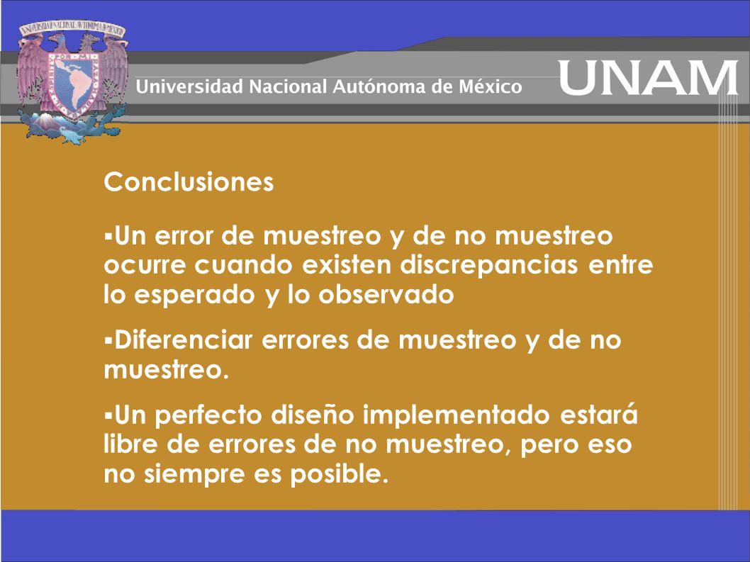 Conclusiones Un error de muestreo y de no muestreo ocurre cuando existen discrepancias entre lo esperado y lo observado Diferenciar errores de muestre