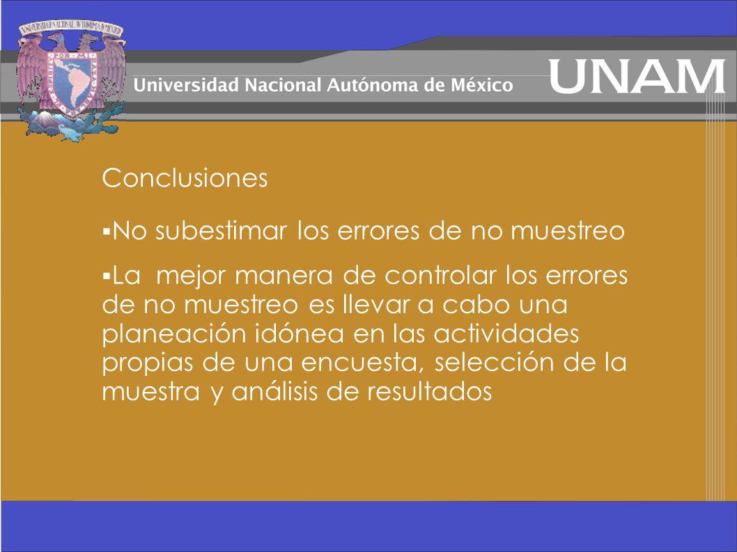 Conclusiones No subestimar los errores de no muestreo La mejor manera de controlar los errores de no muestreo es llevar a cabo una planeación idónea e