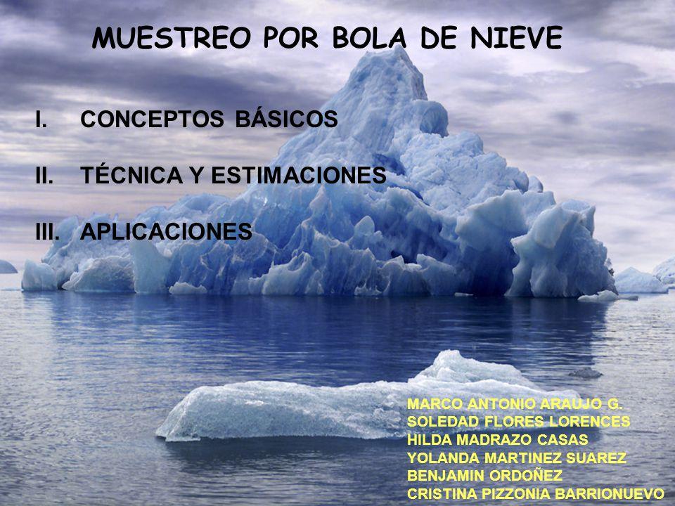 MUESTREO POR BOLA DE NIEVE I.CONCEPTOS BÁSICOS II.TÉCNICA Y ESTIMACIONES III.APLICACIONES MARCO ANTONIO ARAUJO G. SOLEDAD FLORES LORENCES HILDA MADRAZ