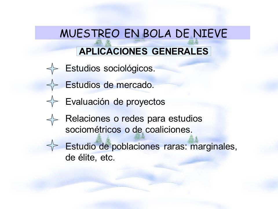 MUESTREO EN BOLA DE NIEVE APLICACIONES GENERALES Estudios sociológicos. Estudios de mercado. Evaluación de proyectos Relaciones o redes para estudios