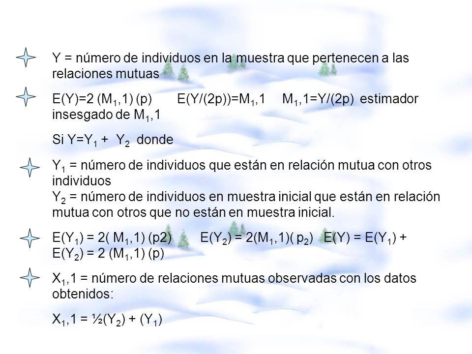 Y = número de individuos en la muestra que pertenecen a las relaciones mutuas E(Y)=2 (M 1,1) (p) E(Y/(2p))=M 1,1 M 1,1=Y/(2p) estimador insesgado de M