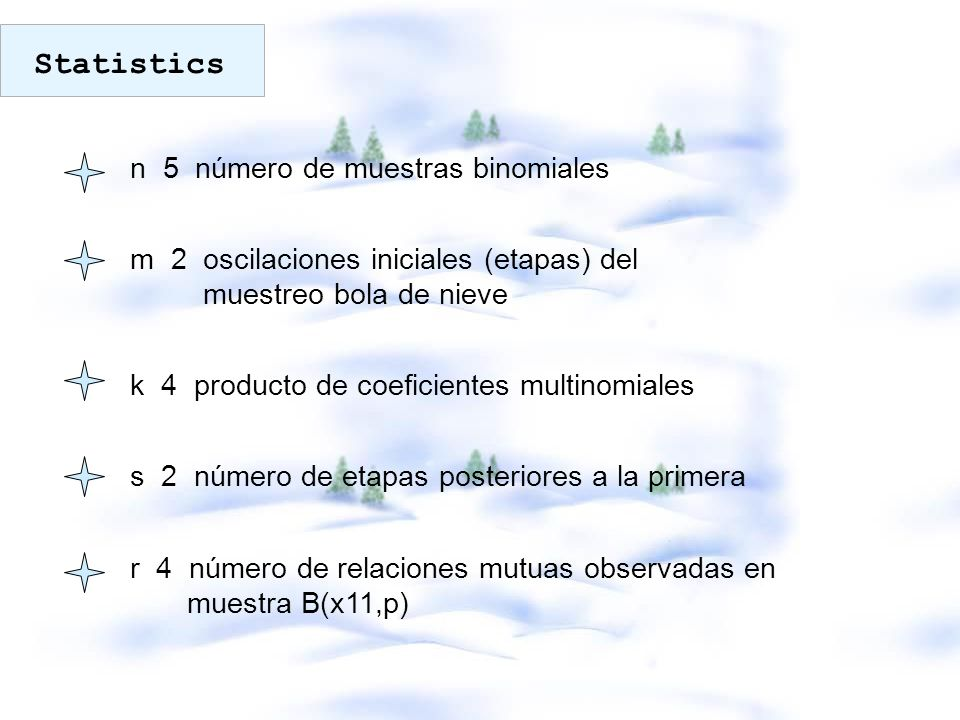 Statistics n 5 número de muestras binomiales m 2 oscilaciones iniciales (etapas) del muestreo bola de nieve k 4 producto de coeficientes multinomiales